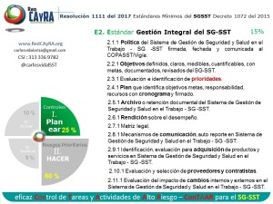 SGSST Resolución 1111 del 2017