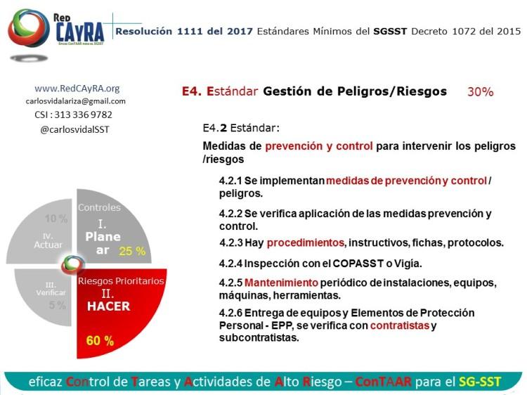 SGSST del Decreto 1072 del 2015 para el eficaz Control de Tareas y Actividades de Alto Riesgo - ConTAAR. RedCAyRA.