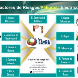 Peligros eléctricos establecidos en la legislación: Riesgo eléctrico