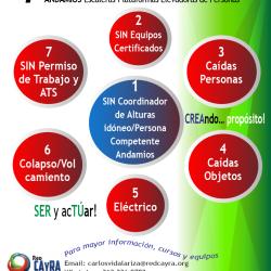RedCAyRA... RIESGOS PRIORITARIOS CON SISTEMAS DE ACCESO